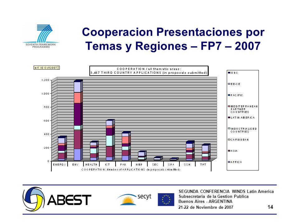 SEGUNDA CONFERENCIA WINDS Latin America Subsecretaria de la Gestion Publica Buenos Aires - ARGENTINA 21-22 de Noviembre de 2007 14 Cooperacion Presentaciones por Temas y Regiones – FP7 – 2007