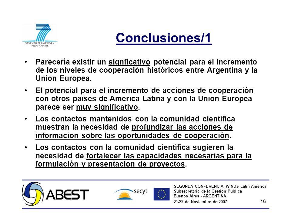 SEGUNDA CONFERENCIA WINDS Latin America Subsecretaria de la Gestion Publica Buenos Aires - ARGENTINA 21-22 de Noviembre de 2007 16 Conclusiones/1 Pare