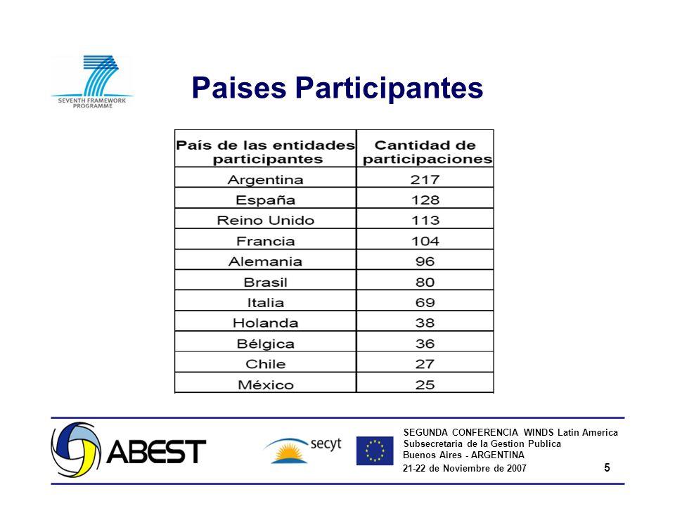 SEGUNDA CONFERENCIA WINDS Latin America Subsecretaria de la Gestion Publica Buenos Aires - ARGENTINA 21-22 de Noviembre de 2007 6 Red de Participacion