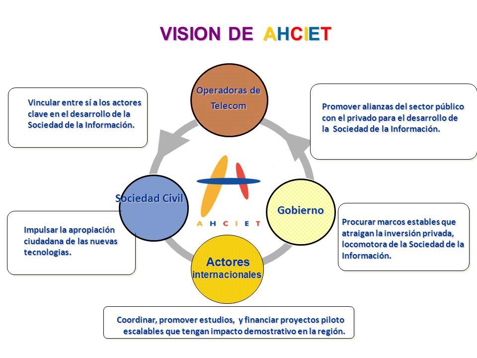 VISION DE AHCIET Impulsar la apropiación ciudadana de las nuevas tecnologias. Procurar marcos estables que atraigan la inversión privada, locomotora d