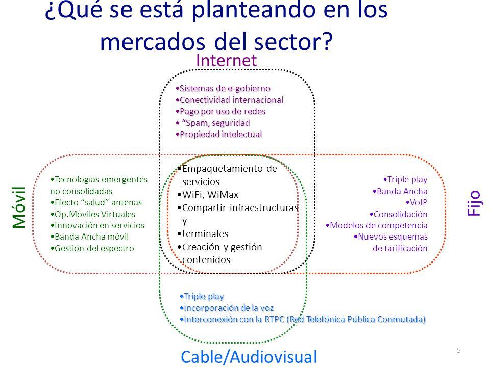 ¿Qué se está planteando en los mercados del sector? 5 Móvil Cable/Audiovisual Tecnologías emergentes no consolidadas Efecto salud antenas Op.Móviles V