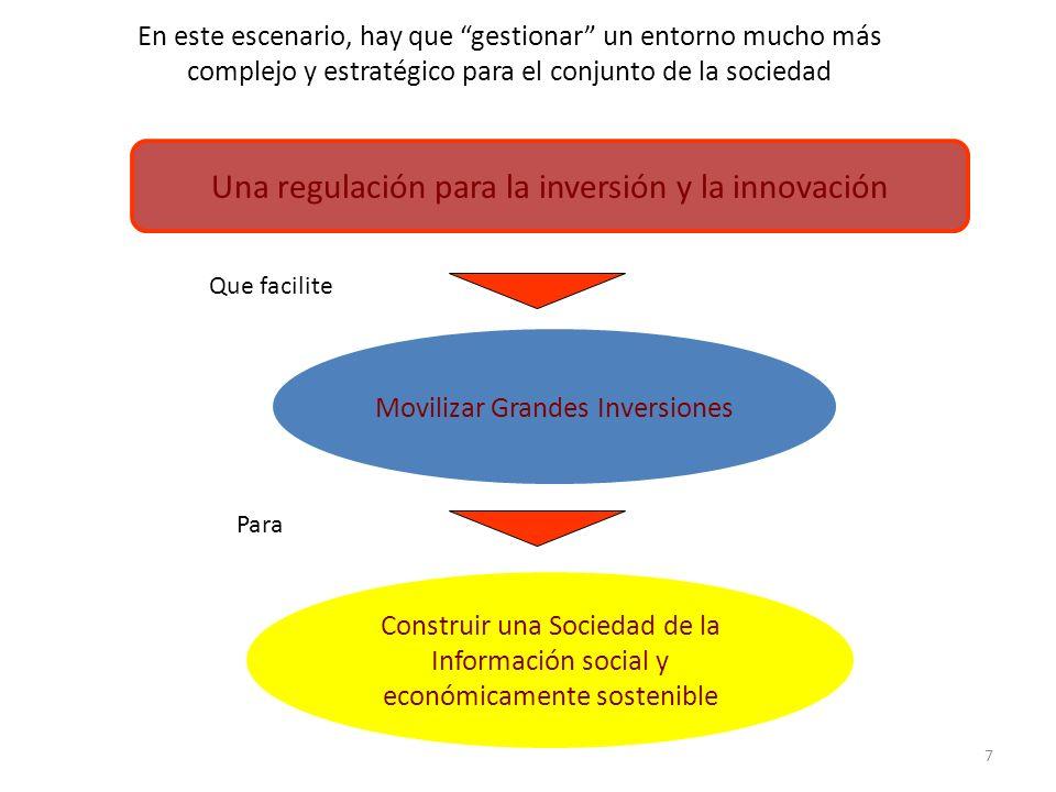 En este escenario, hay que gestionar un entorno mucho más complejo y estratégico para el conjunto de la sociedad 7 Una regulación para la inversión y