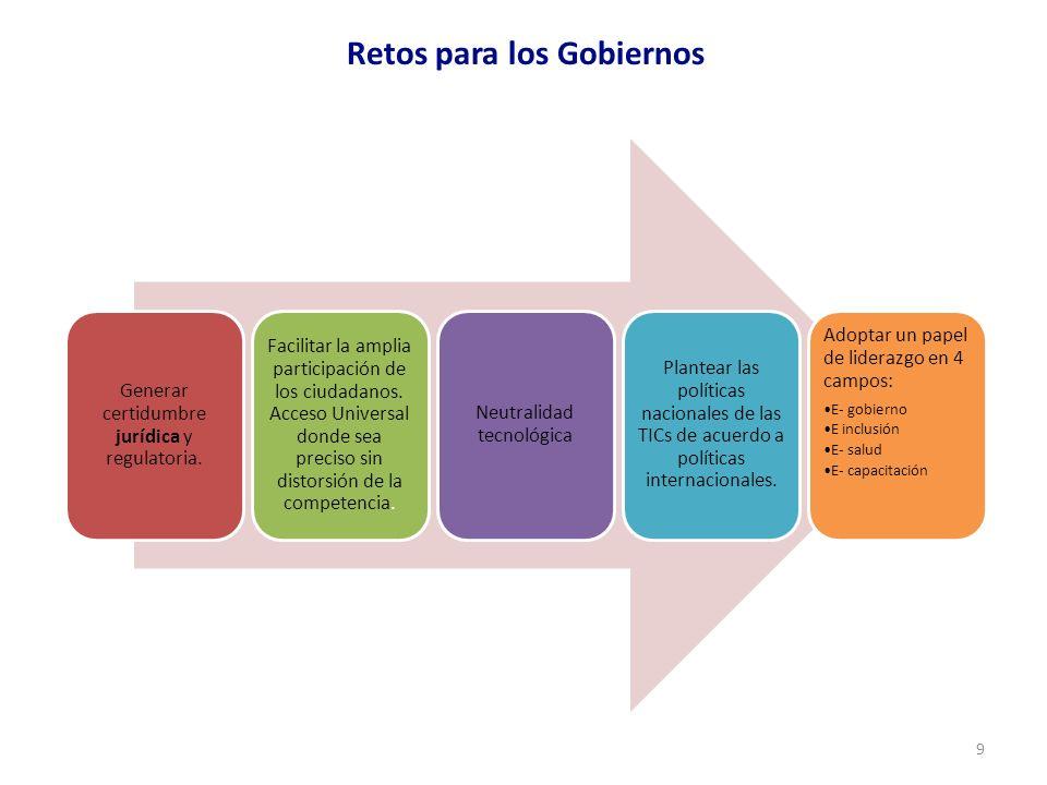 9 Retos para los Gobiernos Generar certidumbre jurídica y regulatoria. Facilitar la amplia participación de los ciudadanos. Acceso Universal donde sea