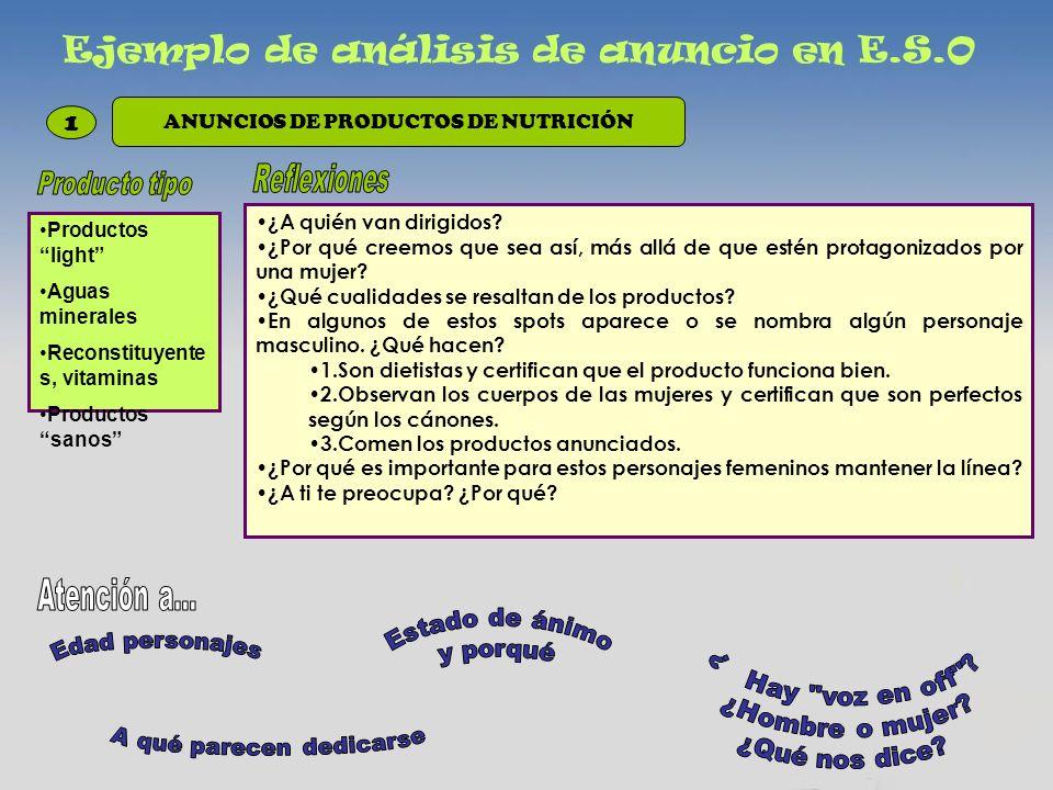 1 ANUNCIOS DE PRODUCTOS DE NUTRICIÓN Ejemplo de análisis de anuncio en E.S.O Productos light Aguas minerales Reconstituyente s, vitaminas Productos sa