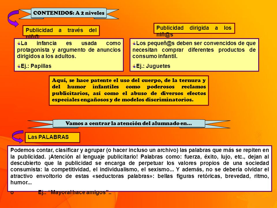Publicidad a través del niñ@ CONTENIDOS: A 2 niveles La infancia es usada como protagonista y argumento de anuncios dirigidos a los adultos. Ej.: Papi