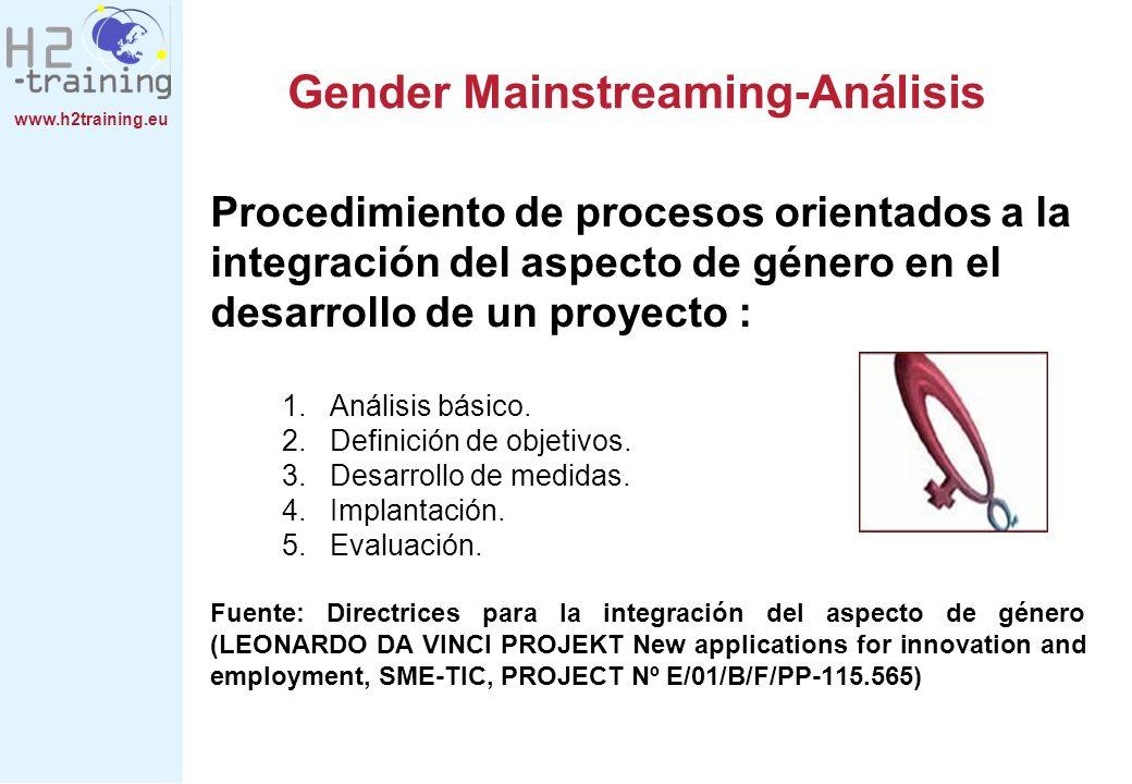 www.h2training.eu Gender Mainstreaming-Análisis Procedimiento de procesos orientados a la integración del aspecto de género en el desarrollo de un proyecto : 1.Análisis básico.
