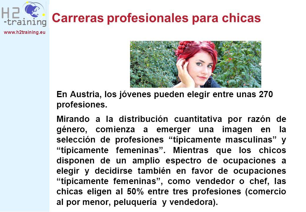 www.h2training.eu Carreras profesionales para chicas En Austria, los jóvenes pueden elegir entre unas 270 profesiones. Mirando a la distribución cuant