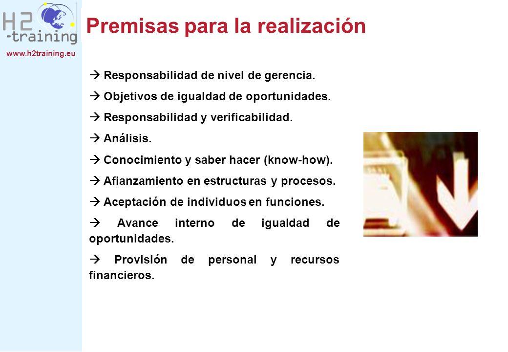 www.h2training.eu Premisas para la realización Responsabilidad de nivel de gerencia. Objetivos de igualdad de oportunidades. Responsabilidad y verific