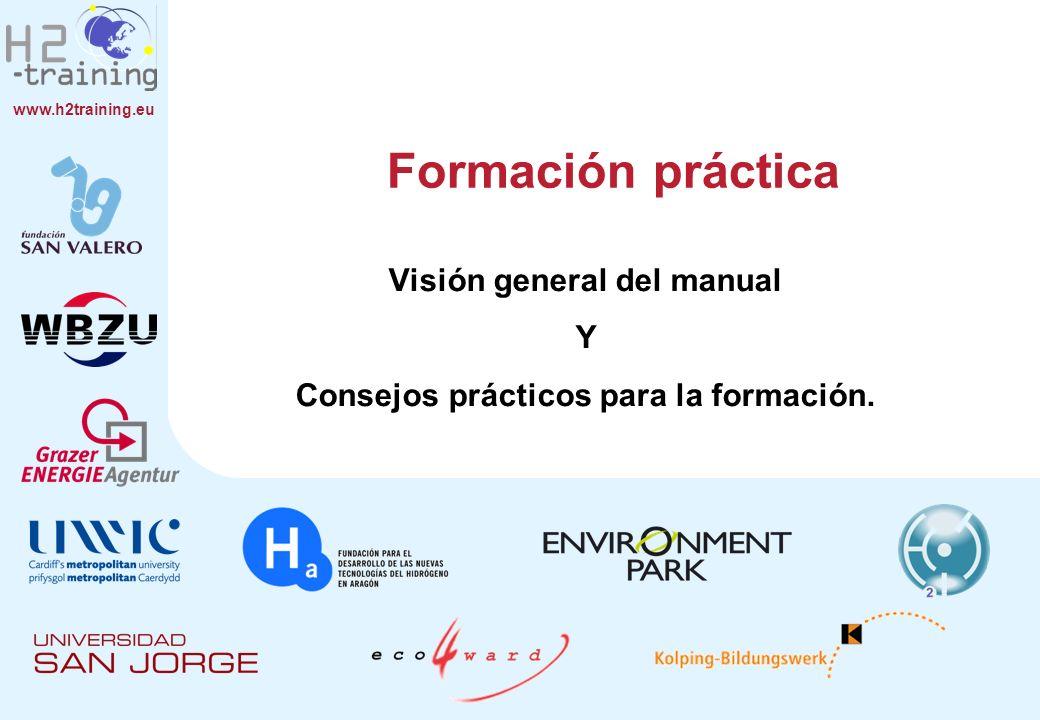 www.h2training.eu Formación práctica Visión general del manual Y Consejos prácticos para la formación.