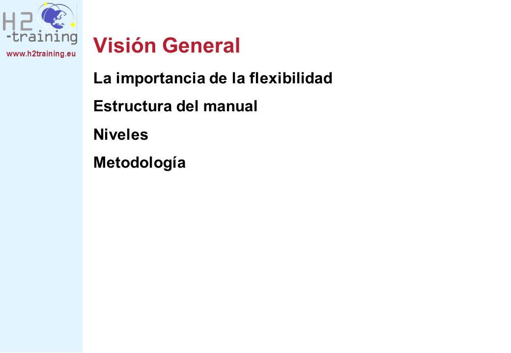 www.h2training.eu La importancia de la flexibiliad Diferentes usos del manual: Sesiones continuas de formación.