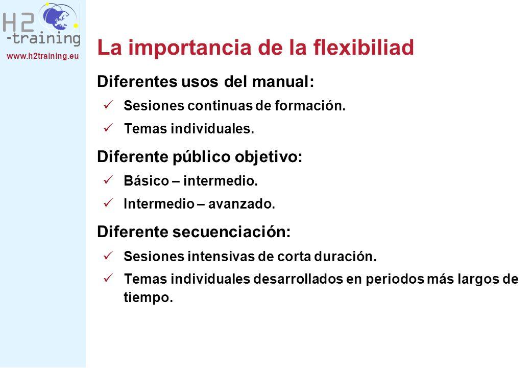 www.h2training.eu Estructura Capítulos: diapositivas y notas Índice de capítulo Nivel Requisitos Objetivos generales Contenidos Resultados de aprendizaje Metodología Temporalización
