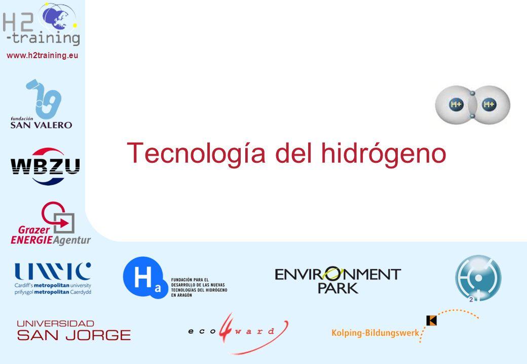 www.h2training.eu Límites de inflamación / Energía de inflamación Requisitos previos para inflamar hidrógeno u otros gases combustibles Mezcla apropiada de hidrógeno / gas combustible en aire / oxígeno.