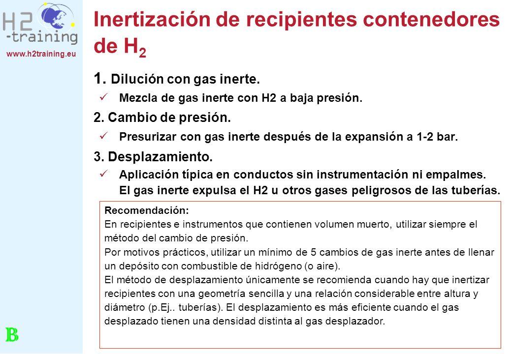 www.h2training.eu Inertización de recipientes contenedores de H 2 1. Dilución con gas inerte. Mezcla de gas inerte con H2 a baja presión. 2. Cambio de