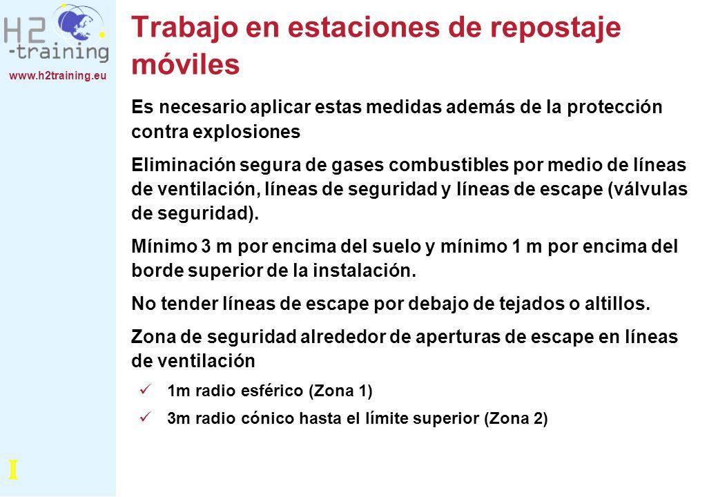 www.h2training.eu Trabajo en estaciones de repostaje móviles Es necesario aplicar estas medidas además de la protección contra explosiones Eliminación