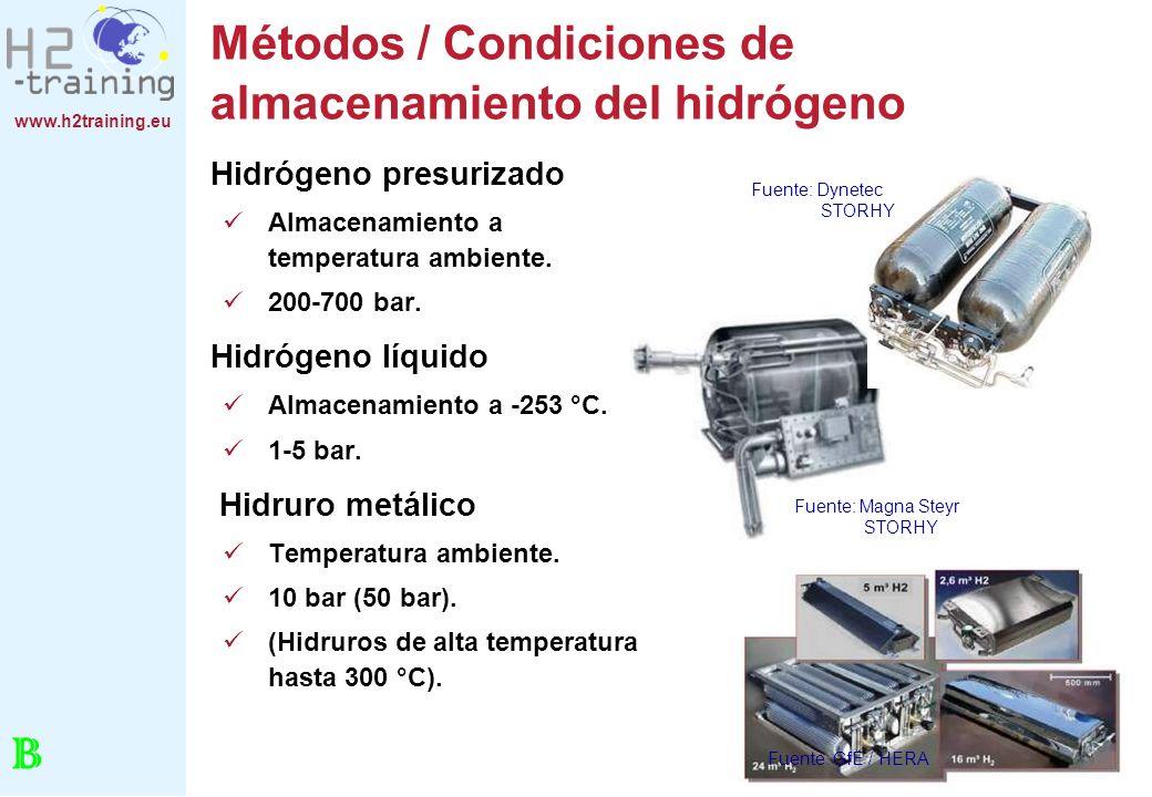 www.h2training.eu Diseño de un sistema de almacenamiento de hidrógeno comprimido Fuente: DaimlerChrysler I Al sistema de pila de combustible Conector de línea de llenado Línea de alivio de presión ABaja presión (10,5 ± 1 bar) BAlta presión 1Válvulas de depósito en cilindro ½ 2Válvula de retención línea llenado 3Sensor de alta presión 4Regulador de presión 5Válvula de rebose 6Válvula manual línea descarga combustible 7Receptáculo línea de descarga de combustible 8Válvula de alivio en regulador de presión 9Sensor baja presión (20bar) línea de escape 10Línea de repostaje FCS 11Sensor baja presión (20bar) línea de repostaje FCS