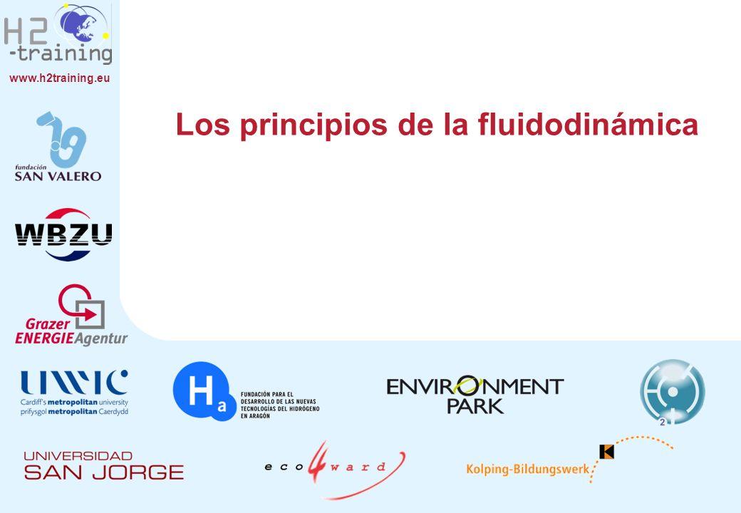 www.h2training.eu Medida del flujo del fluido: rotámetro El gas fluye desde la base de la entrada hasta la apertura superior del rotámetro.