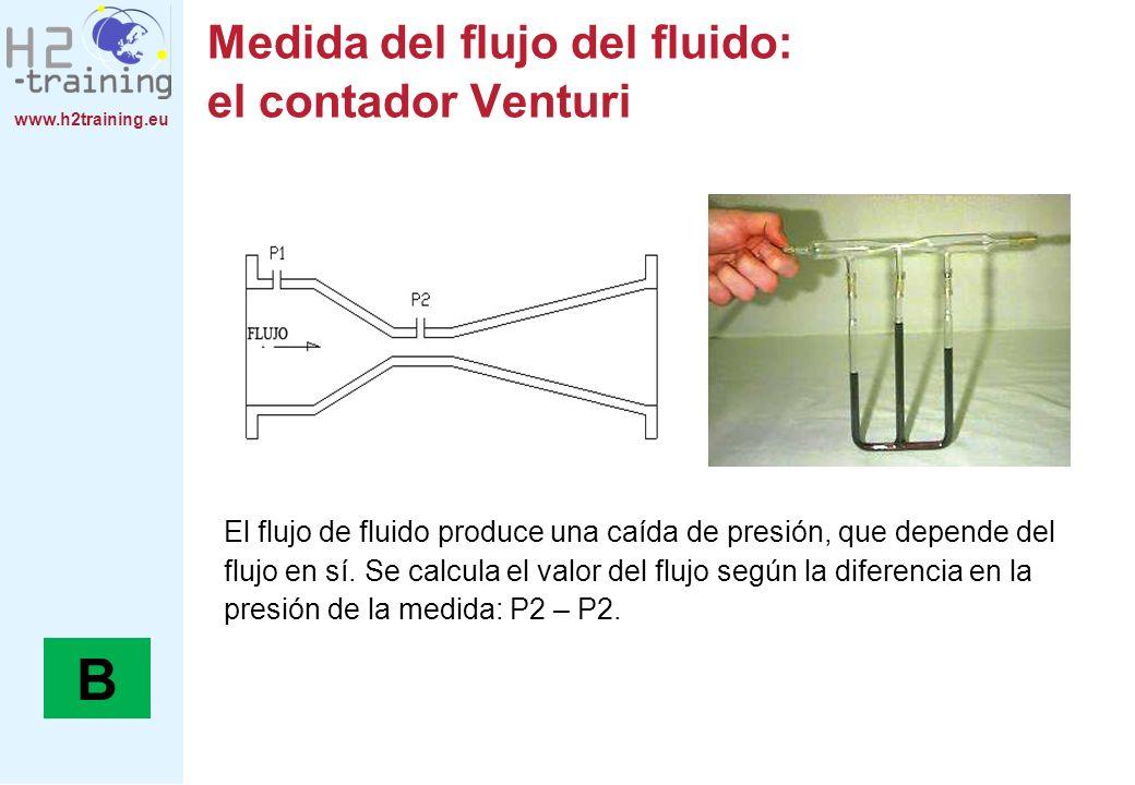 www.h2training.eu Medida del flujo del fluido: el contador Venturi El flujo de fluido produce una caída de presión, que depende del flujo en sí. Se ca