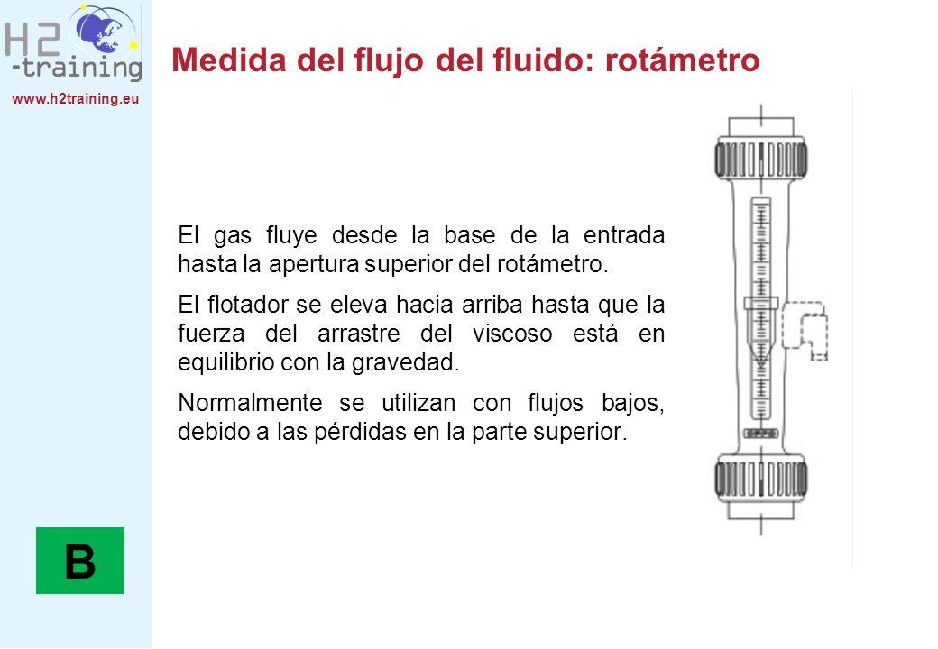 www.h2training.eu Medida del flujo del fluido: rotámetro El gas fluye desde la base de la entrada hasta la apertura superior del rotámetro. El flotado