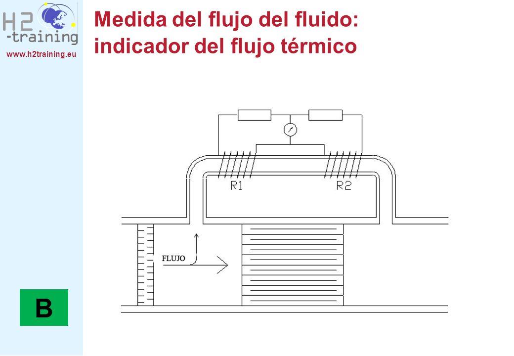 www.h2training.eu Medida del flujo del fluido: indicador del flujo térmico B
