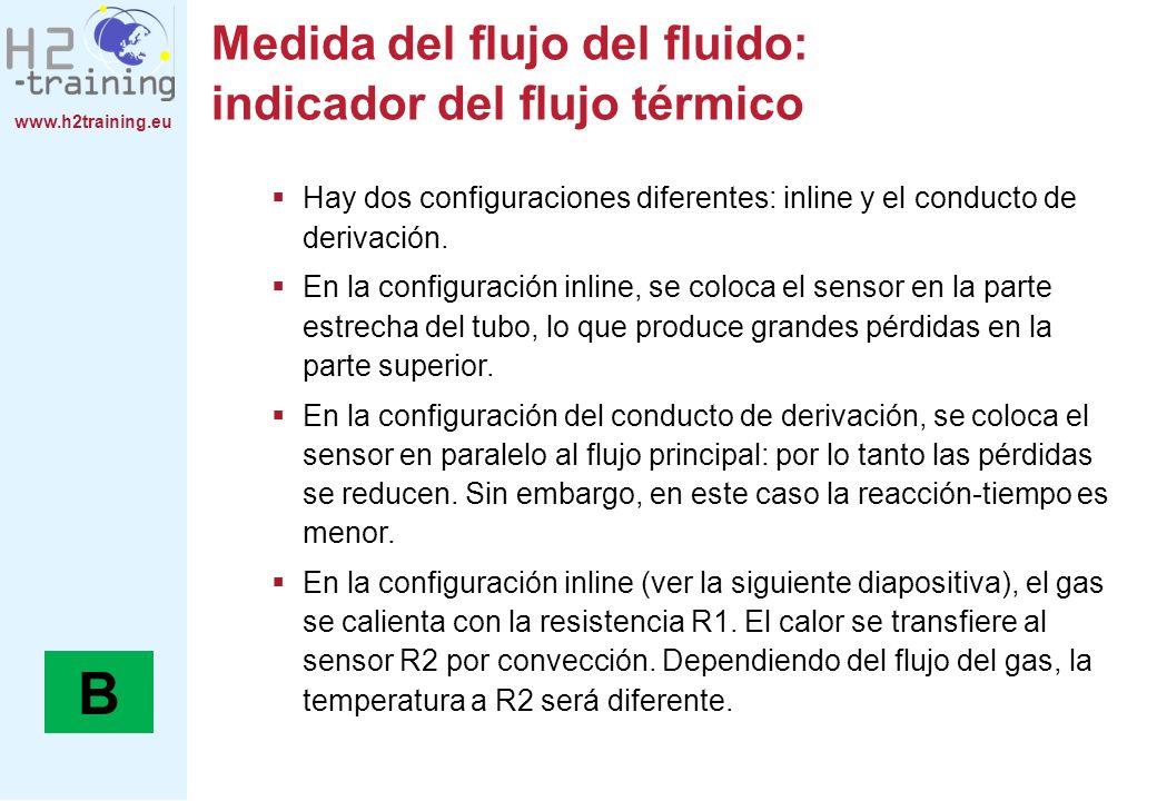 www.h2training.eu Medida del flujo del fluido: indicador del flujo térmico Hay dos configuraciones diferentes: inline y el conducto de derivación. En