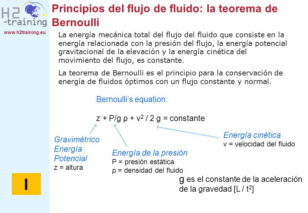 www.h2training.eu Principios del flujo de fluido: la teorema de Bernoulli La energía mecánica total del flujo del fluido que consiste en la energía re