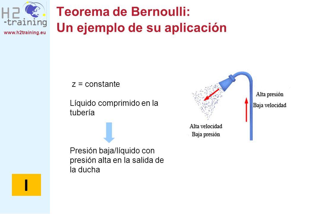 www.h2training.eu Teorema de Bernoulli: Un ejemplo de su aplicación z = constante Líquido comprimido en la tubería Presión baja/líquido con presión al