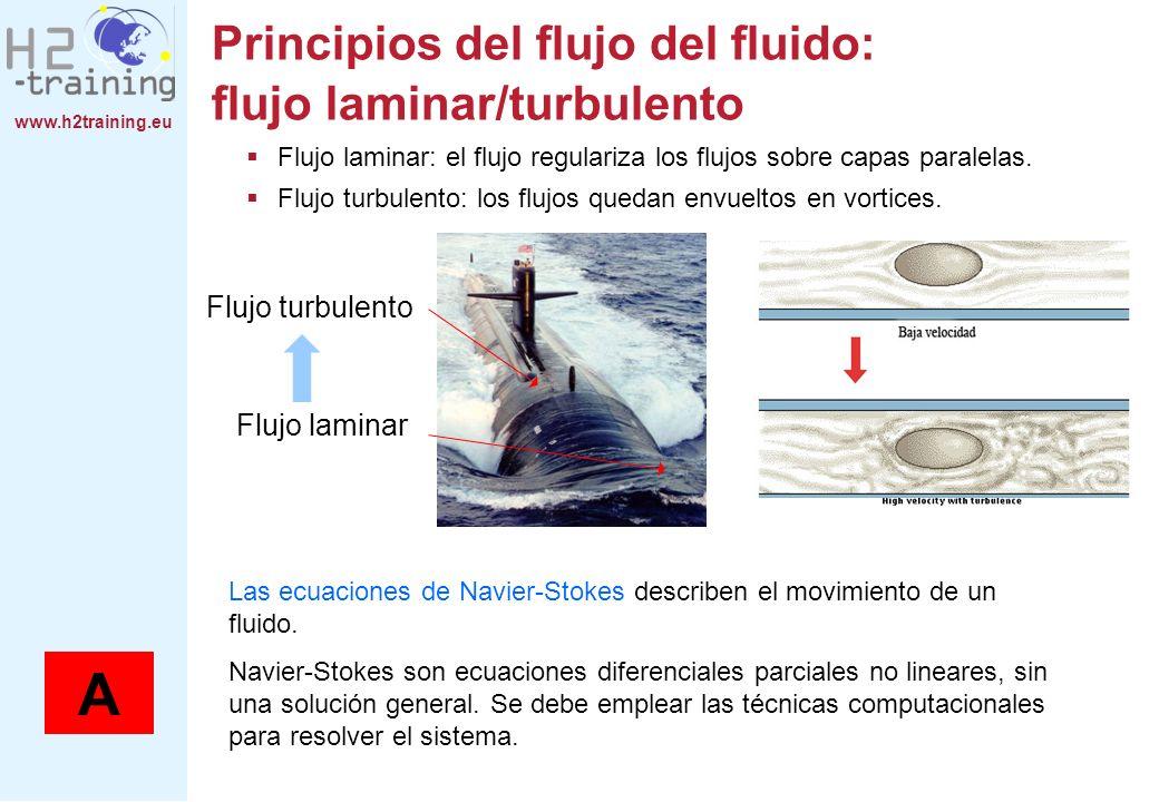 www.h2training.eu Principios del flujo del fluido: flujo laminar/turbulento Flujo laminar: el flujo regulariza los flujos sobre capas paralelas. Flujo