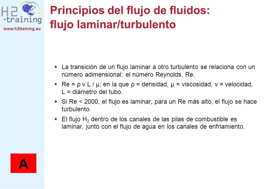 www.h2training.eu Principios del flujo de fluidos: flujo laminar/turbulento La transición de un flujo laminar a otro turbulento se relaciona con un nú