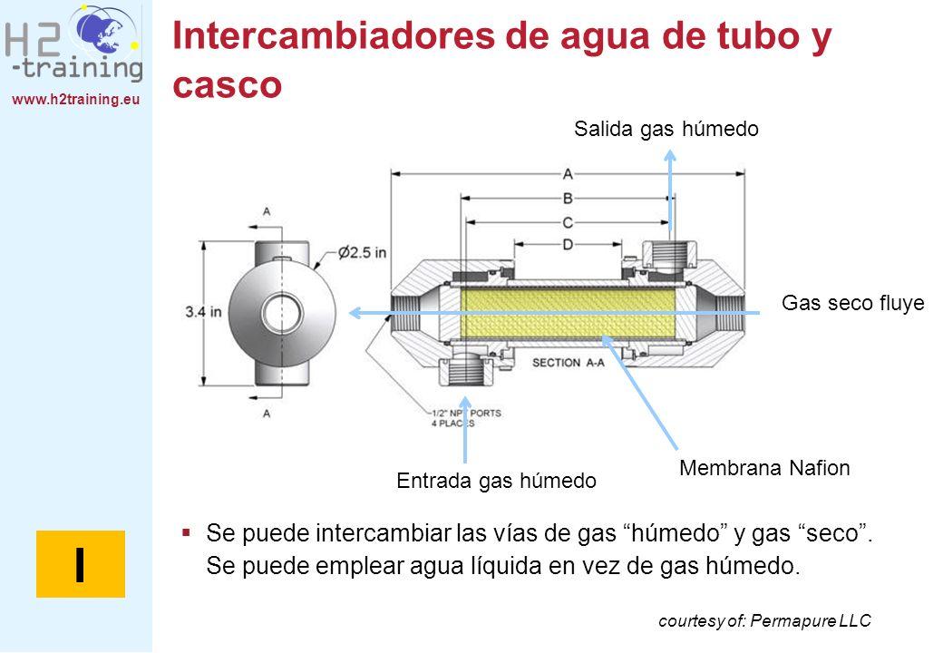 www.h2training.eu Intercambiadores de agua de tubo y casco courtesy of: Permapure LLC Entrada gas húmedo Salida gas húmedo Gas seco fluye Membrana Naf
