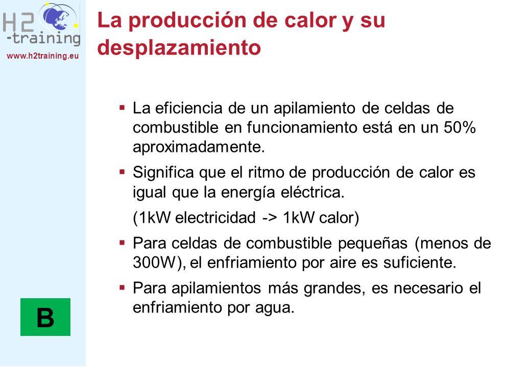 www.h2training.eu La producción de calor y su desplazamiento La eficiencia de un apilamiento de celdas de combustible en funcionamiento está en un 50%