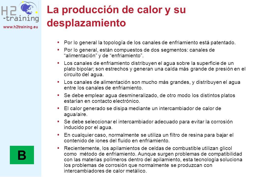 www.h2training.eu La producción de calor y su desplazamiento Por lo general la topología de los canales de enfriamiento está patentado. Por lo general