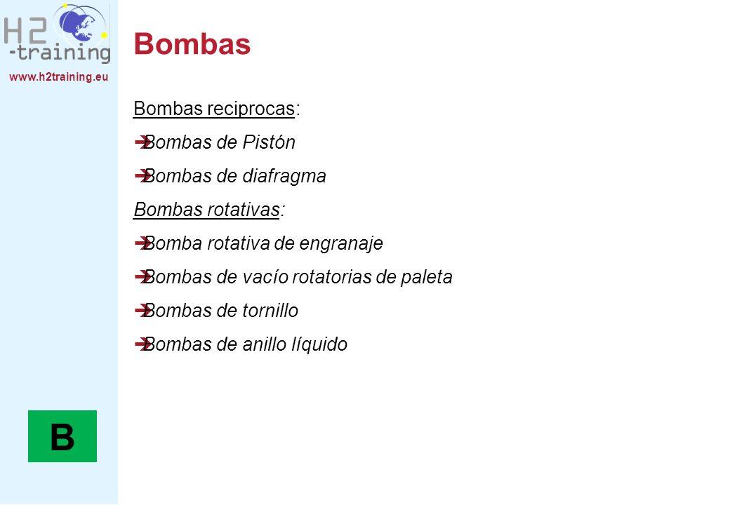 www.h2training.eu Bombas Bombas reciprocas: Bombas de Pistón Bombas de diafragma Bombas rotativas: Bomba rotativa de engranaje Bombas de vacío rotator