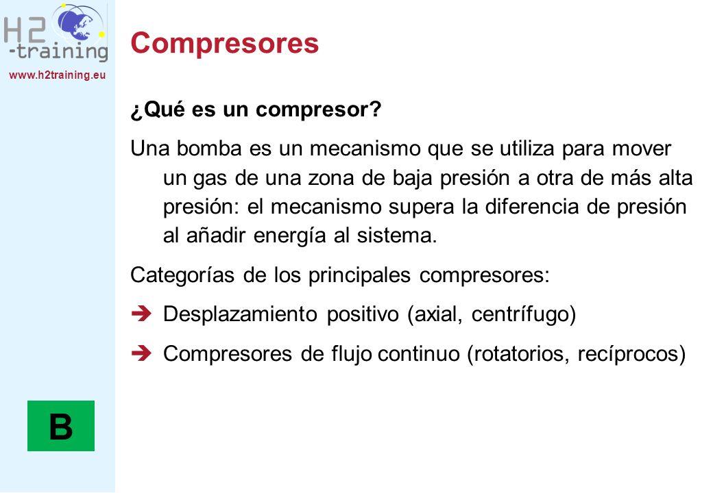 www.h2training.eu Compresores ¿Qué es un compresor? Una bomba es un mecanismo que se utiliza para mover un gas de una zona de baja presión a otra de m