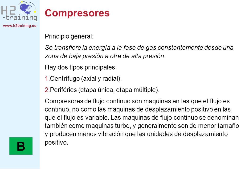 www.h2training.eu Compresores Principio general: Se transfiere la energía a la fase de gas constantemente desde una zona de baja presión a otra de alt