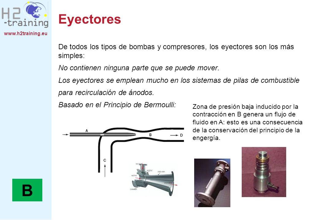 www.h2training.eu Eyectores De todos los tipos de bombas y compresores, los eyectores son los más simples: No contienen ninguna parte que se puede mov