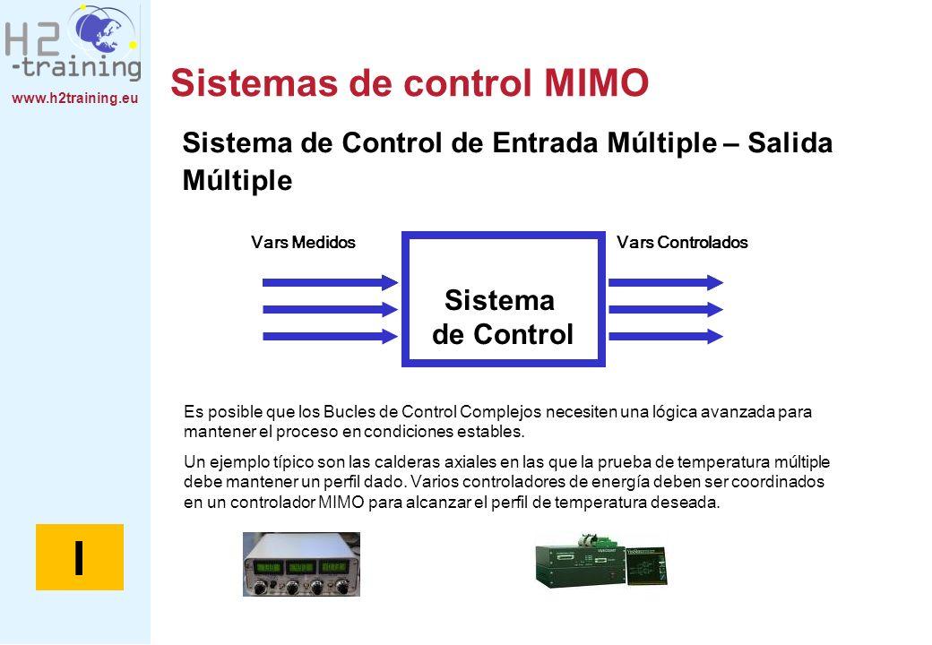 www.h2training.eu Sistemas de control MIMO Sistema de Control de Entrada Múltiple – Salida Múltiple Vars Medidos Sistema de Control Vars Controlados E