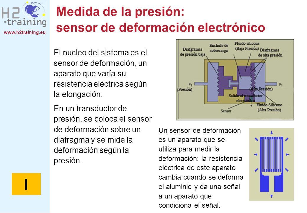 www.h2training.eu Medida de la presión: sensor de deformación electrónico El nucleo del sistema es el sensor de deformación, un aparato que varía su r