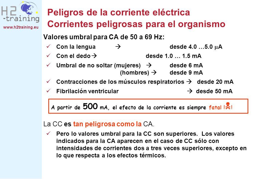 www.h2training.eu Valores umbral para CA de 50 a 69 Hz: Con la lengua desde 4.0 …5.0 A Con el dedo desde 1.0 … 1.5 mA Umbral de no soltar (mujeres) de
