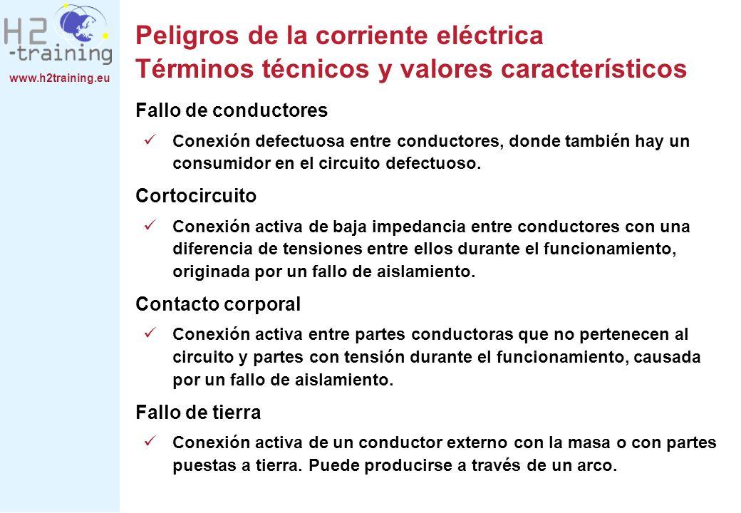 www.h2training.eu Peligros de la corriente eléctrica Términos técnicos y valores característicos Fallo de conductores Conexión defectuosa entre conduc