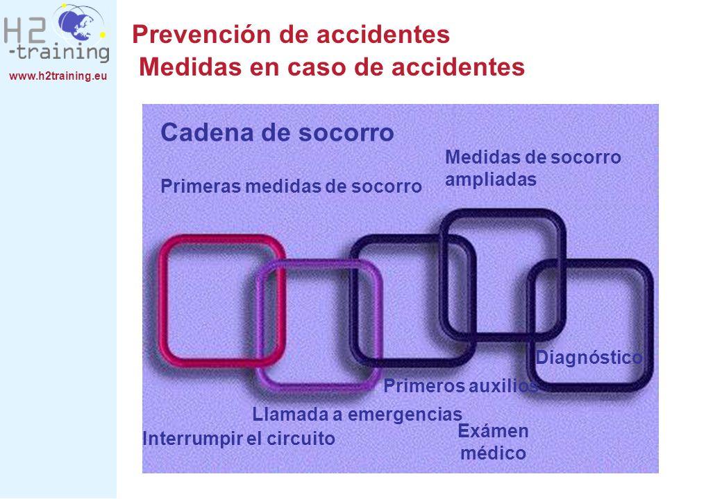 www.h2training.eu Cadena de socorro Primeras medidas de socorro Interrumpir el circuito Llamada a emergencias Primeros auxilios Exámen médico Medidas