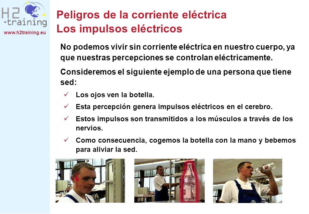 www.h2training.eu No podemos vivir sin corriente eléctrica en nuestro cuerpo, ya que nuestras percepciones se controlan eléctricamente. Consideremos e