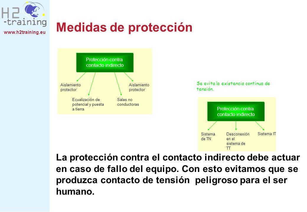 www.h2training.eu Medidas de protección La protección contra el contacto indirecto debe actuar en caso de fallo del equipo. Con esto evitamos que se p