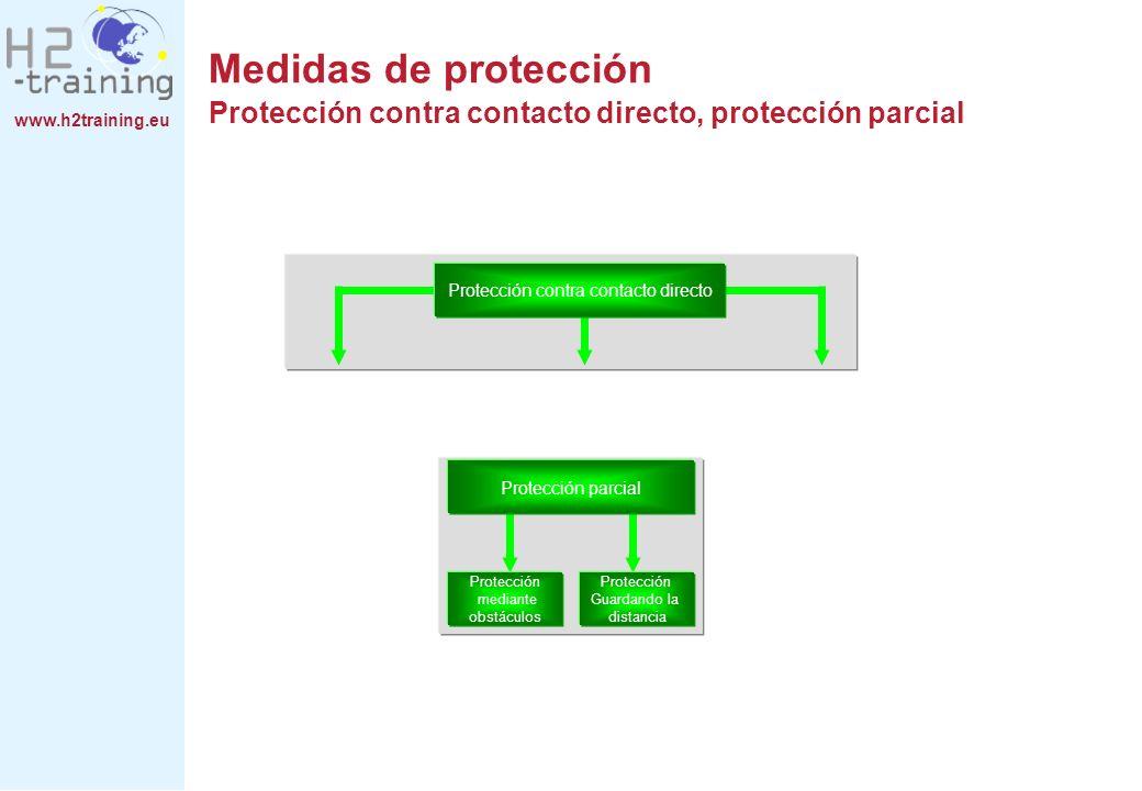 www.h2training.eu Protección contra contacto directo Protección parcial Protección mediante obstáculos Protección Guardando la distancia Medidas de pr