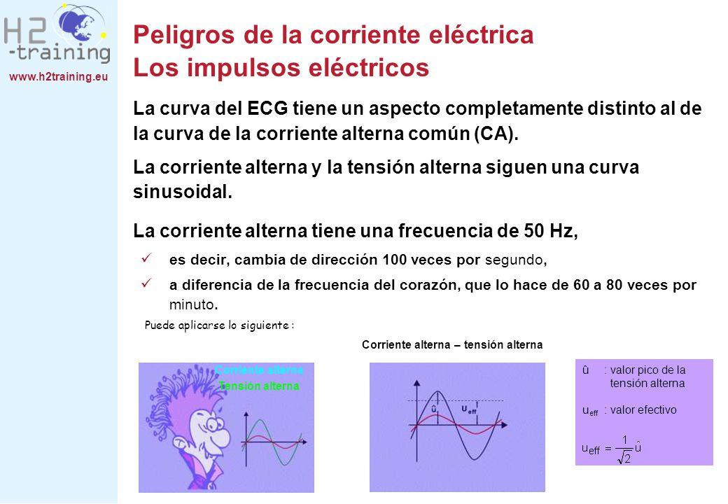 www.h2training.eu La curva del ECG tiene un aspecto completamente distinto al de la curva de la corriente alterna común (CA). La corriente alterna y l