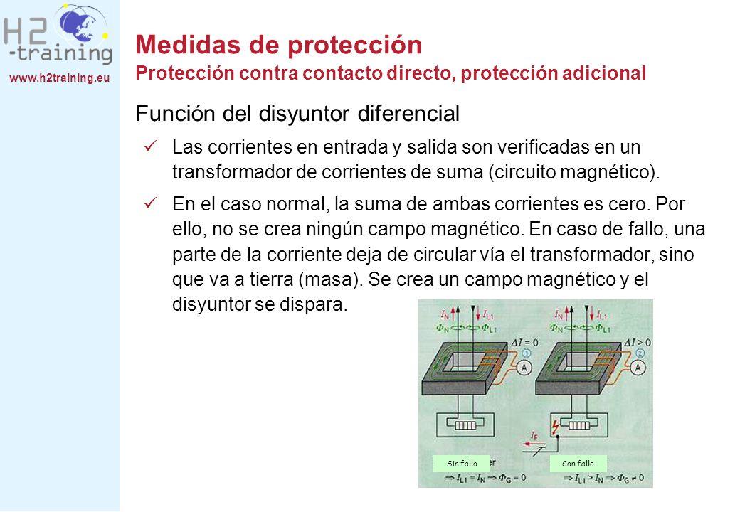 www.h2training.eu Función del disyuntor diferencial Las corrientes en entrada y salida son verificadas en un transformador de corrientes de suma (circ
