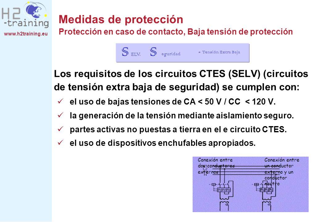www.h2training.eu Medidas de protección Protección en caso de contacto, Baja tensión de protección Los requisitos de los circuitos CTES (SELV) (circui