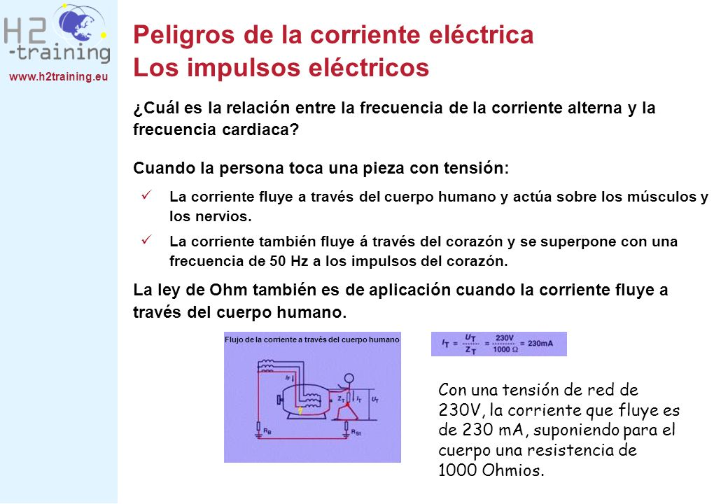 www.h2training.eu Cortocircuito, tres polos Cortocircuito, unipolar Contacto corporal Falta a tierra Fallo conductores Peligros de la corriente eléctrica Términos técnicos y valores característicos Tipos de posibles de cortocircuitos