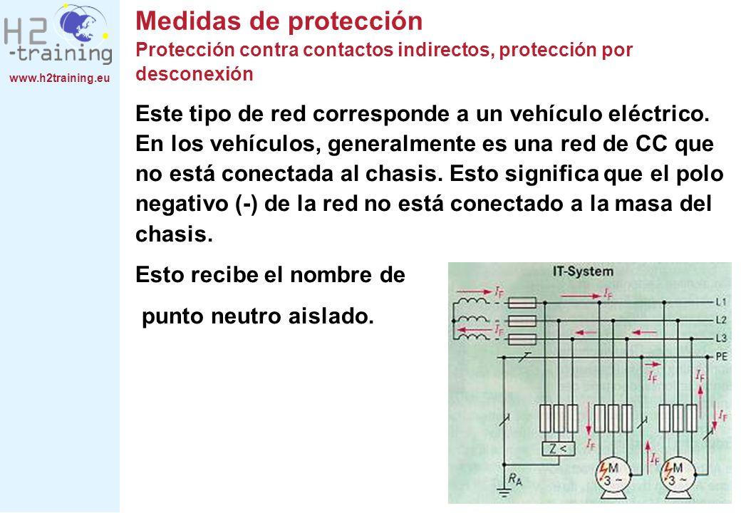 www.h2training.eu Este tipo de red corresponde a un vehículo eléctrico. En los vehículos, generalmente es una red de CC que no está conectada al chasi