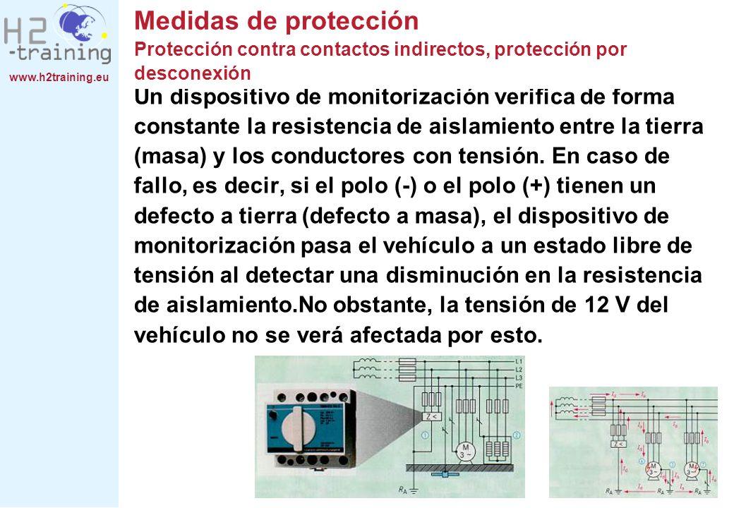 www.h2training.eu Un dispositivo de monitorización verifica de forma constante la resistencia de aislamiento entre la tierra (masa) y los conductores