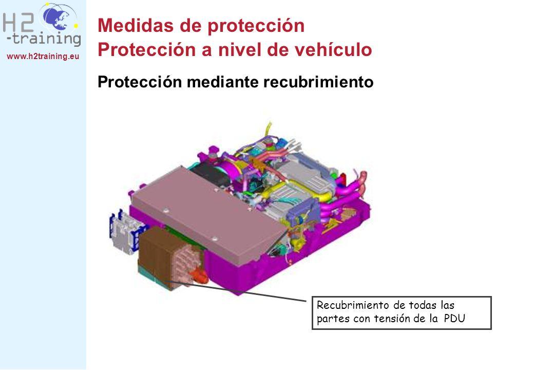 www.h2training.eu Protección mediante recubrimiento Recubrimiento de todas las partes con tensión de la PDU Medidas de protección Protección a nivel d